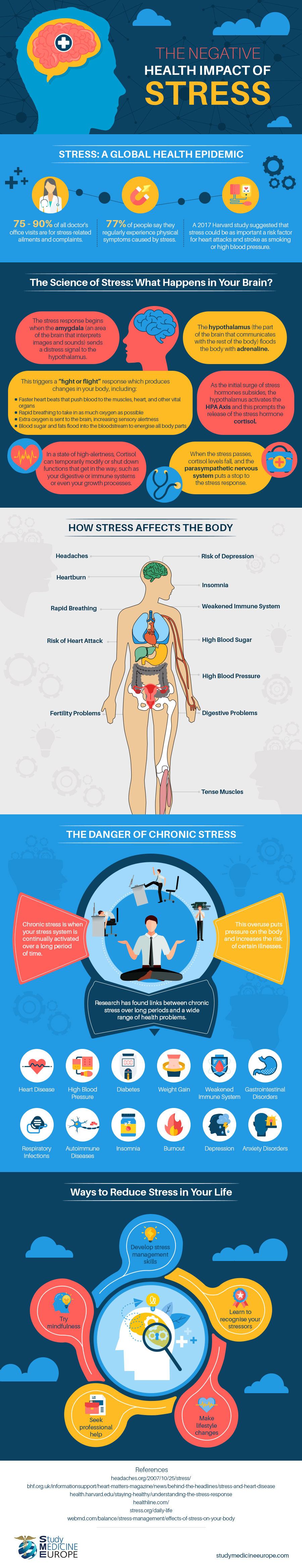 The negative impact of stress